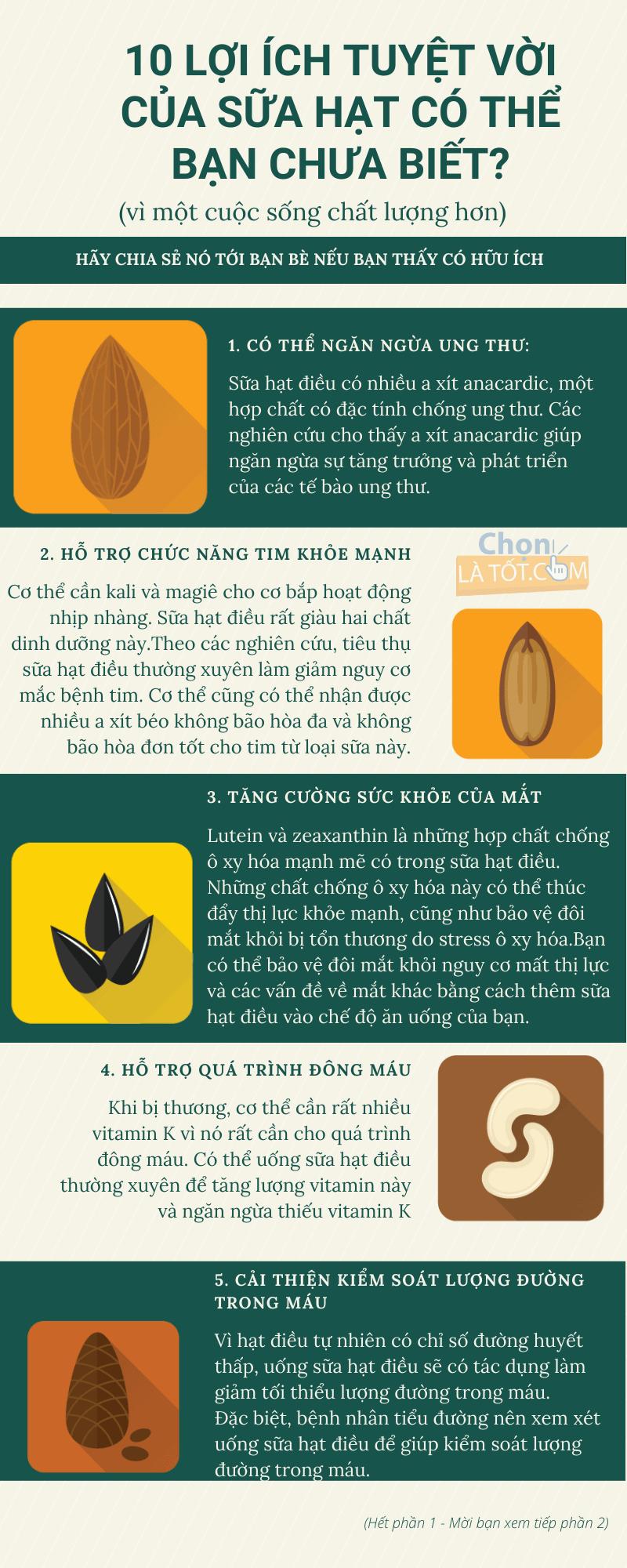 10 lợi ích tuyệt vời của sữa hạt